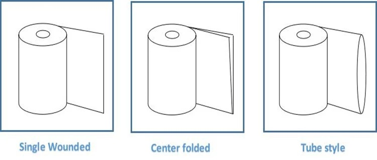 High Transparent Biodegradable POF heat shrink film Jumbo roll-01